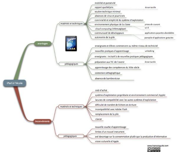 iPadEcoleLarge1.jpg 1.034×893 pixels