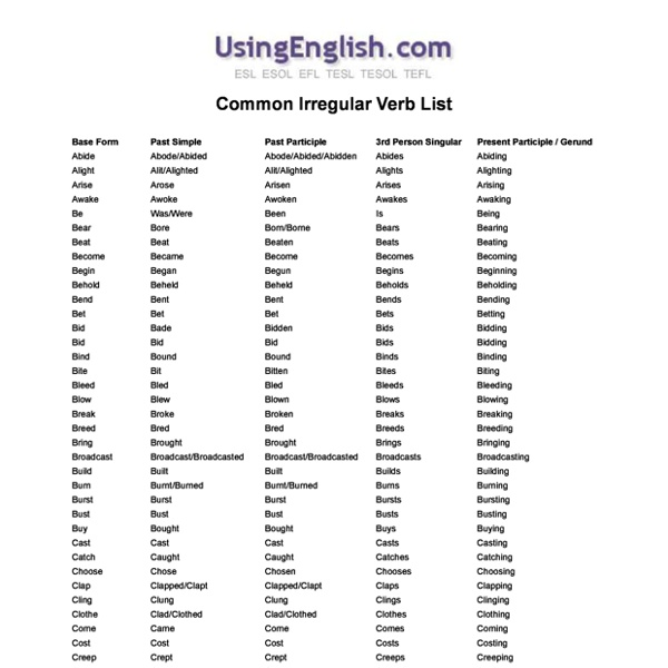 Irregular-Verb-List.Pdf | Pearltrees