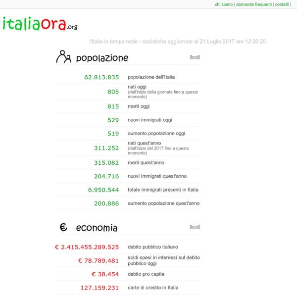 Italia Ora - l'Italia in tempo reale