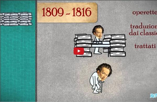 Italiano - La vita di Giacomo Leopardi parte 1 - Repetita