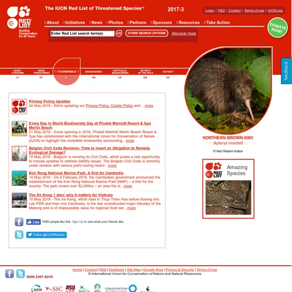 The IUCN Red List of Threatened Species