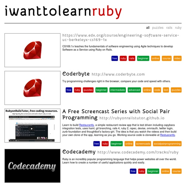 Iwanttolearnruby