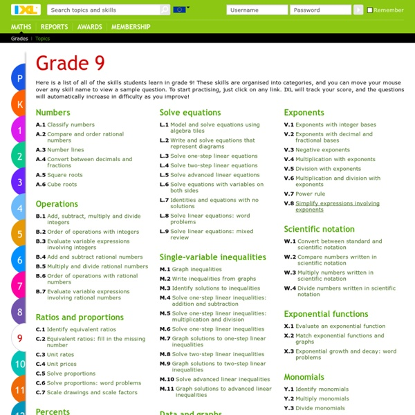 Grade 9 math practice | Pearltrees