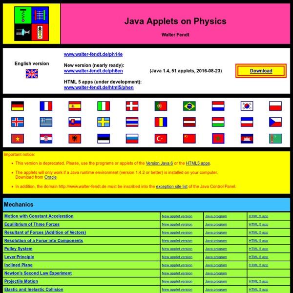 Java Applets on Physics