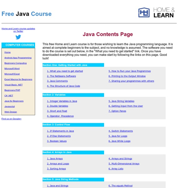 Java For Beginners - Contents Page