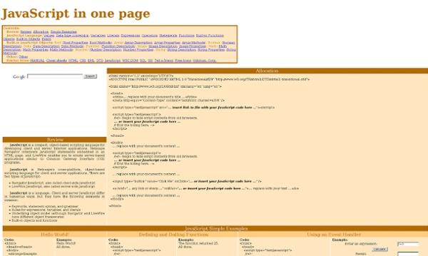 JavaScript in one page : JavaScript.SU