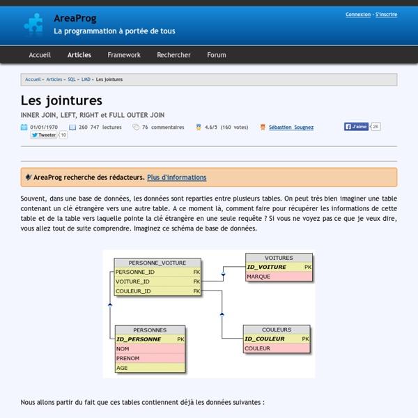 SQL > LMD - Langage de manipulation de données > Les jointures - INNER JOIN, LEFT, RIGHT et FULL OUTER JOIN