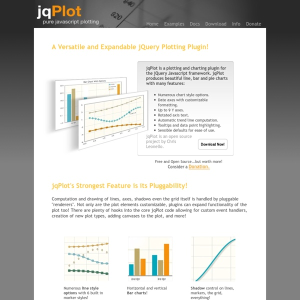 JqPlot Charts and Graphs for jQuery