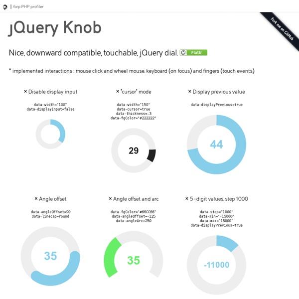 jQuery Knob demo