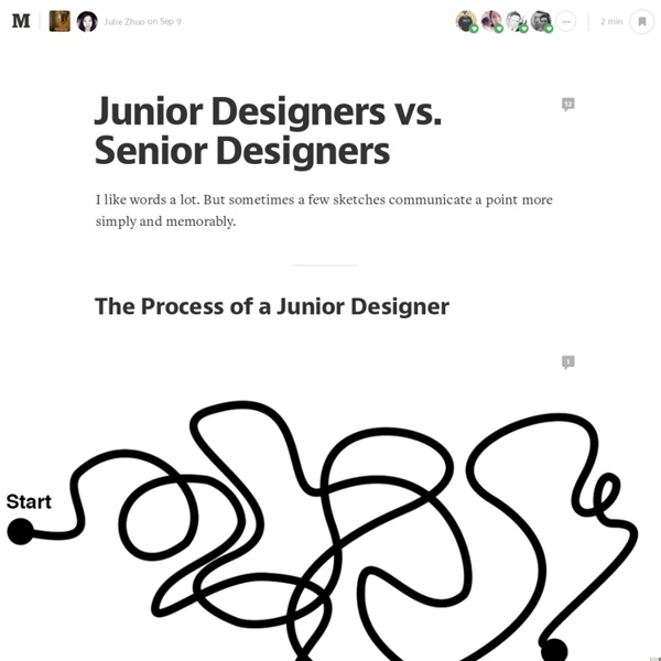 Junior Designers vs. Senior Designers — The Year of the Looking Glass