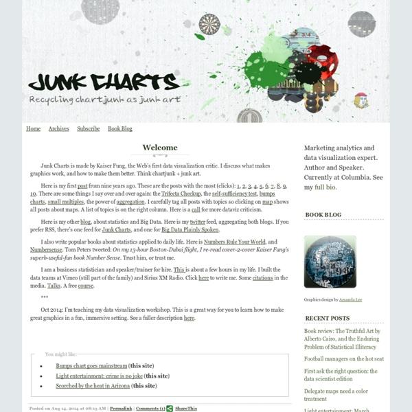 Junk Charts