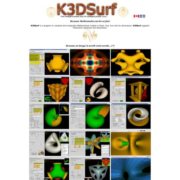 K3DSurf : 3d surface generator