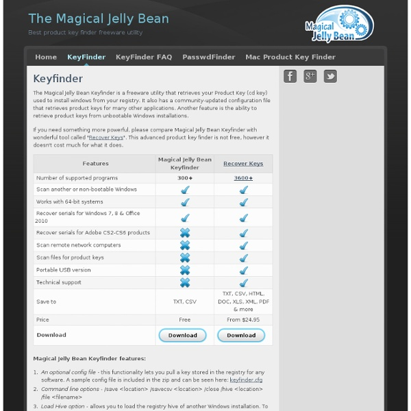 magic jelly bean