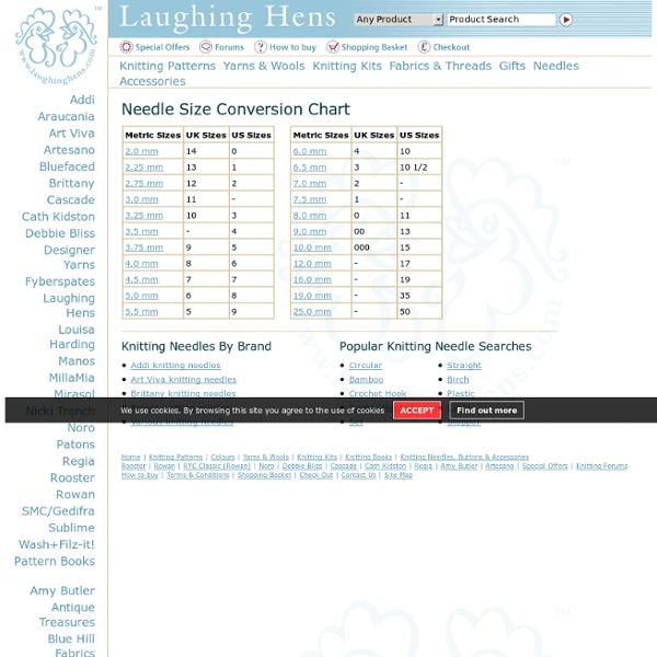 Knitting Pattern Conversion Calculator : Knitting Needle Gauge Chart Car Interior Design