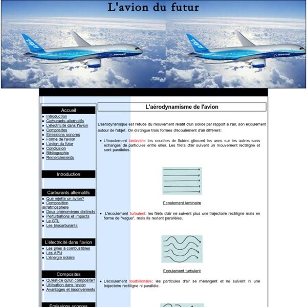 L'aérodynamisme de l'avion - L'avion du futur