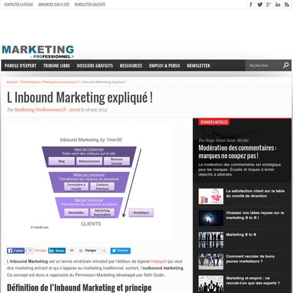 L'Inbound Marketing expliqué !