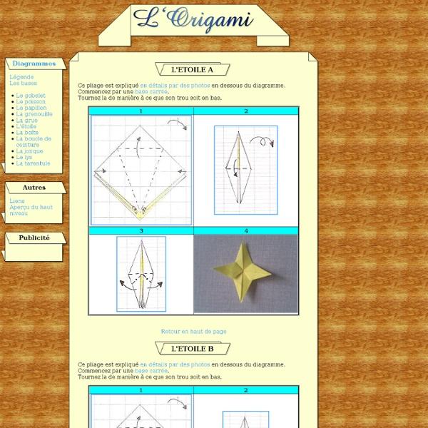 L'Origami : L'étoile