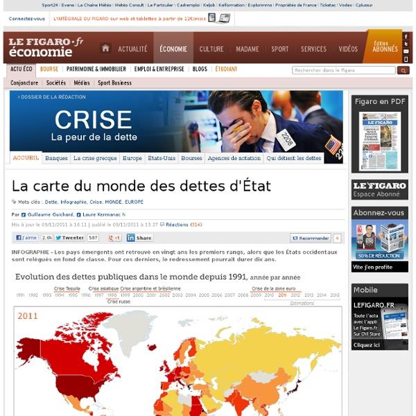 Conjoncture : La carte du monde des dettes d'État
