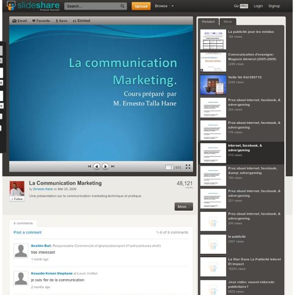 La Communication Marketing