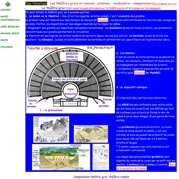 Vocabulaire architectural