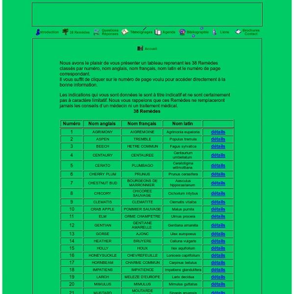 La liste des 38 Remèdes