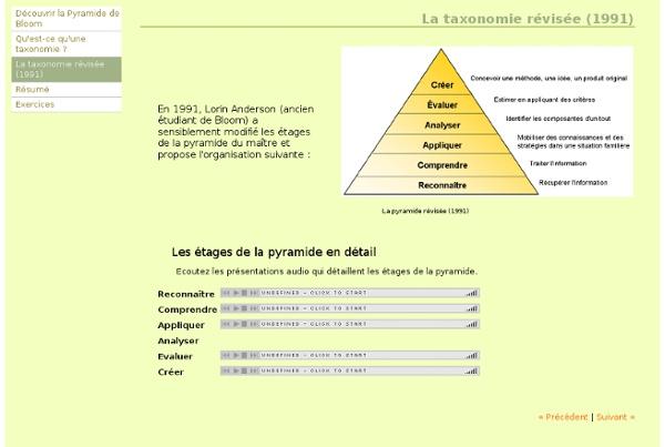 La taxonomie révisée (1991)