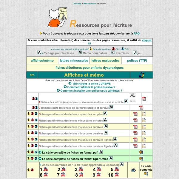 Ressources en écriture pour les classes de cycle 2 (GS - CP - CE1)