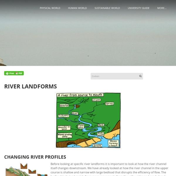 River Landforms - The British Geographer