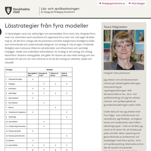 Lässtrategier från fyra modeller