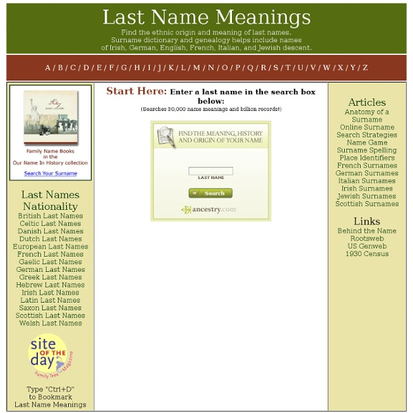 Last Name Meanings Dictionary