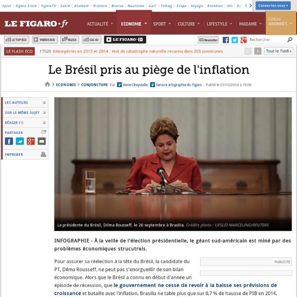Le Brésil pris au piège de l'inflation