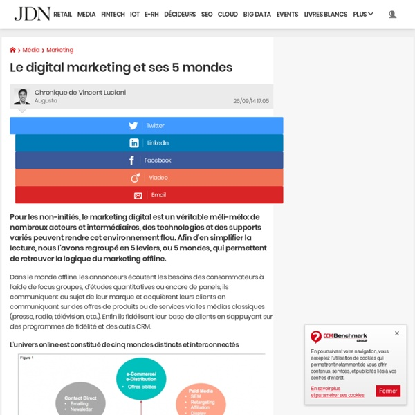 Le digital marketing et ses 5 mondes