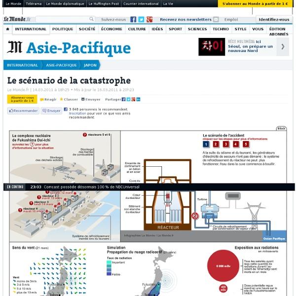 Le scénario de la catastrophe de Fukushima