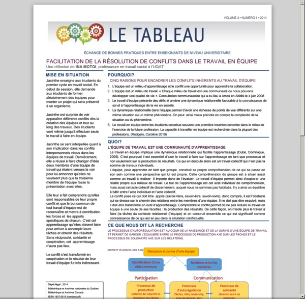 Accompagner le travail en équipe : gestion de conflits, Fiche LE TABLEAU (Ca)