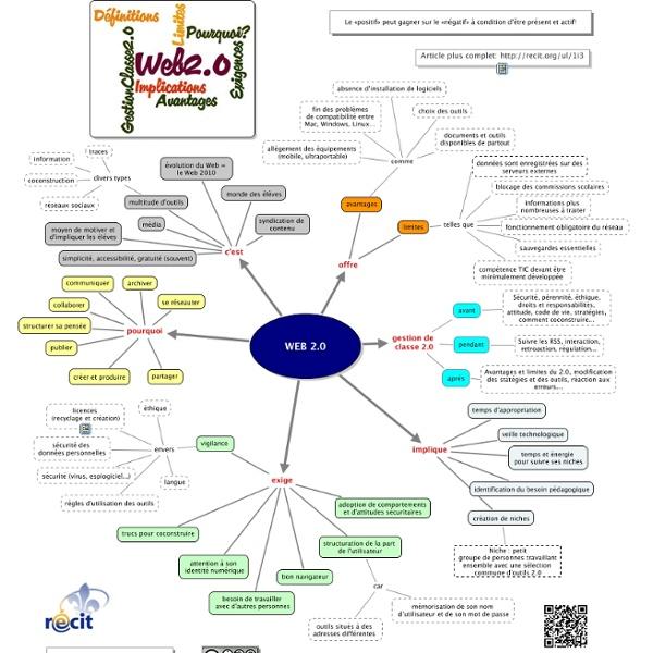 Le Web 2.0 - Une synthèse
