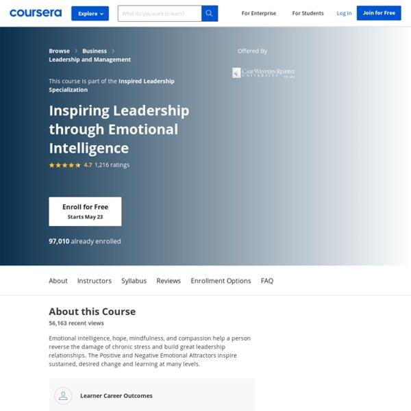 Inspiring Leadership through Emotional Intelligence