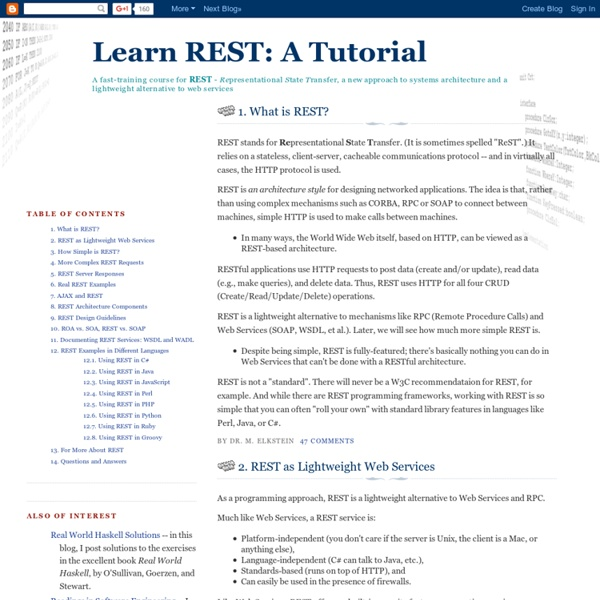 Learn REST: A Tutorial