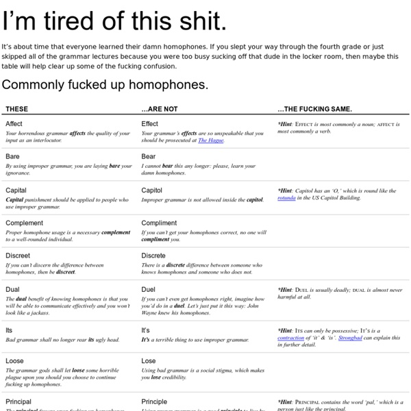 Learn Your Damn Homophones
