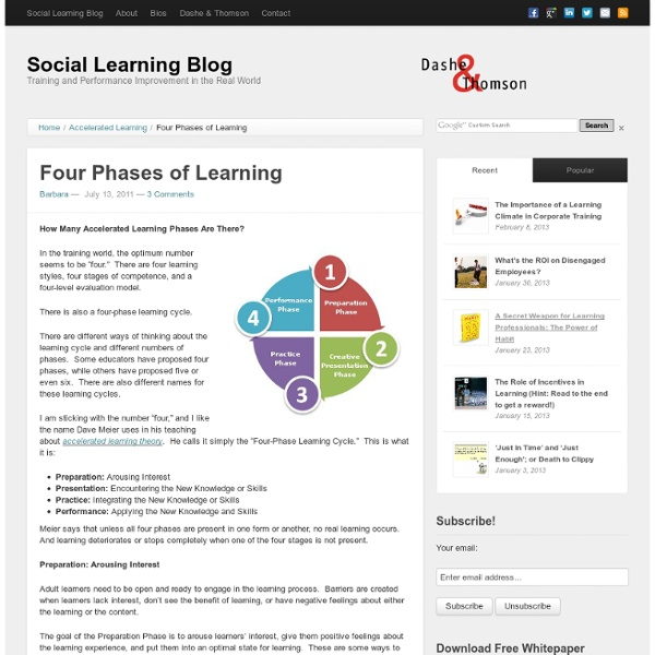 Four Phases of Learning