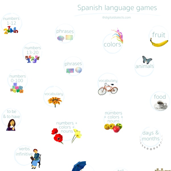 Online games for learning Spanish language