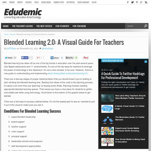 Blended Learning 2.0: A Visual Guide For Teachers