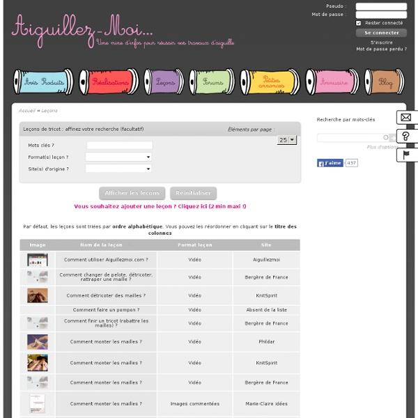 AiguillezMoi.com
