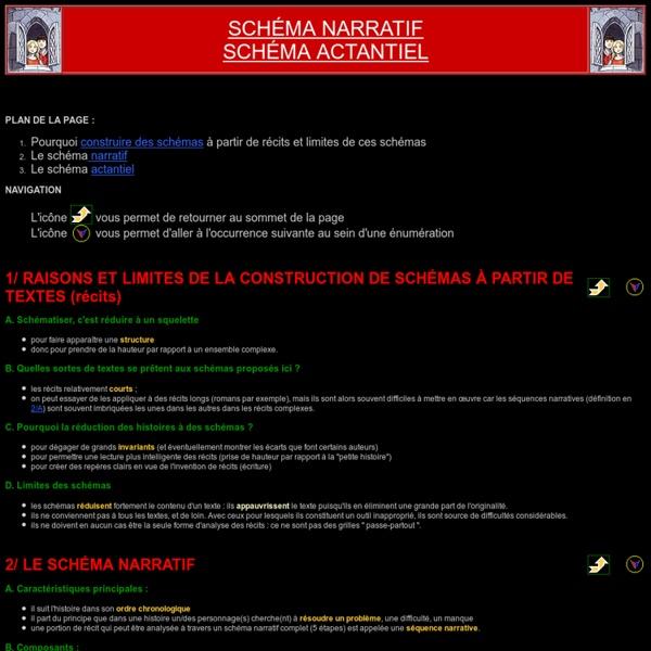 Fiche de Synthèse - LECTURE : Schémas narratif & actantiel