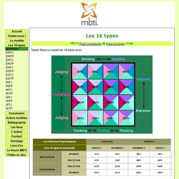 Les 16 types du MBTI