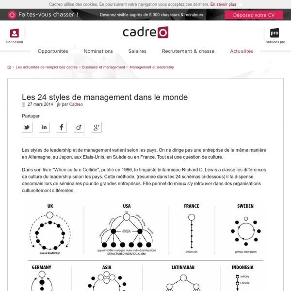 Les 24 styles de management dans le monde