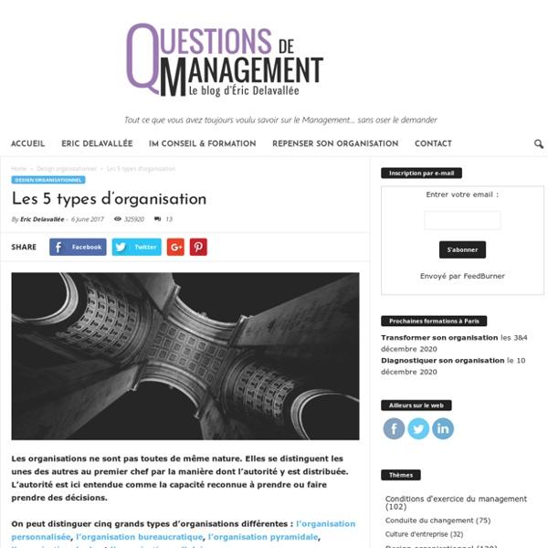 Les 5 types d'organisation