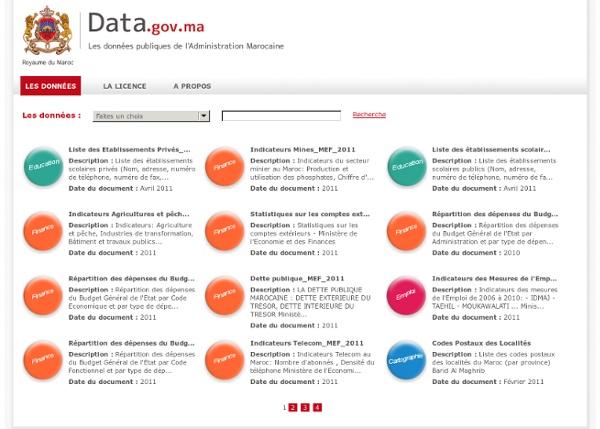 Les données