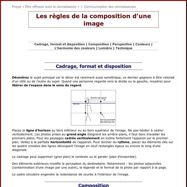 Les règles de la composition d'une image (doc cité par weblettres : http://www.weblettres.net/sommaire.php?entree=23&rubrique=92)