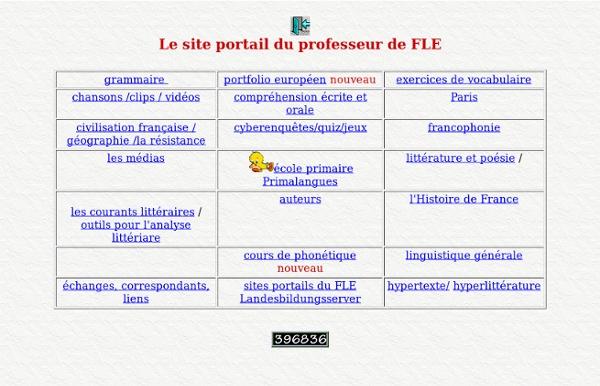 Les sites didactiques de FLE