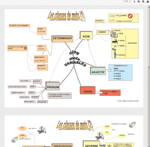Lesclassesdemots.pdf